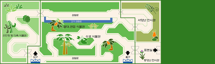 [picture]Enclosed Botanical Garden map